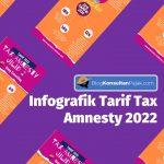 Infografik Tarif Tax Amnesty 2022